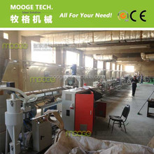 PET PACKAGING STRAP PRODUCTION LINE