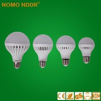 2015 new China factory price CE ROHS approved 12V E27 9W led bulb light