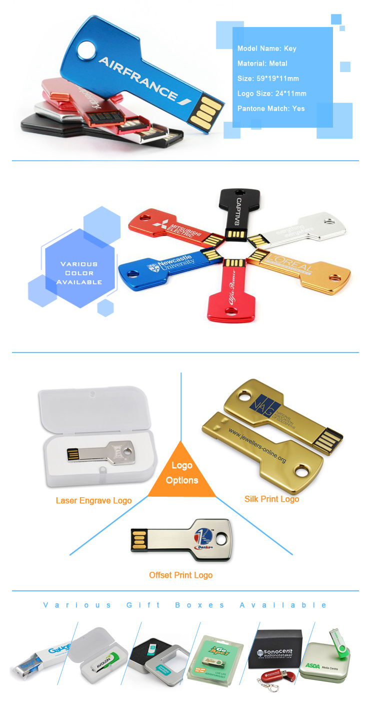 cheap goods from china 4gb cle usb key with company logo buy cheap usb cle usb usb logo. Black Bedroom Furniture Sets. Home Design Ideas