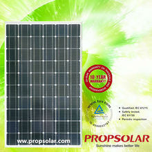 75w solar panel price With CE,TUV,UL,MCS Certificates in best price