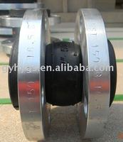 DIN Rubber Shock Absorber Manufacturers