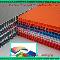 polypropylene pp honeycomb core sheet