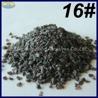 low price hot sales high quality brown aluminum oxide for abrasives material