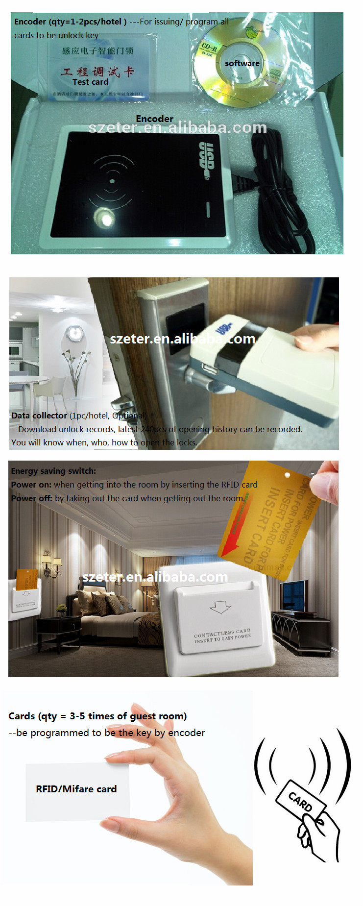 Electronic key RF card hotel lock management System one card system