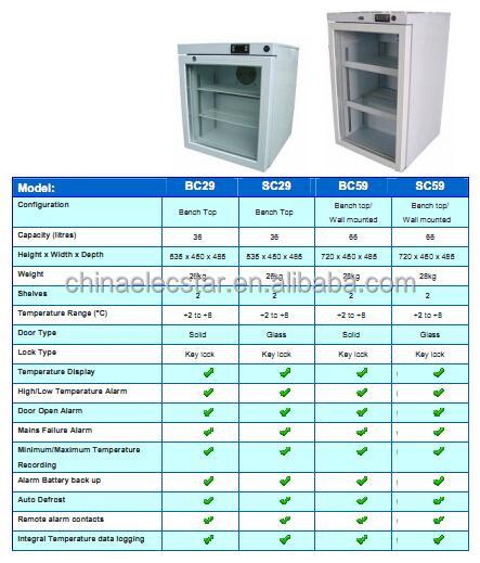 Medical Storage Fridge For Hospital And Pharmacy Medical