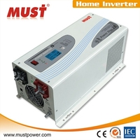 Generator compatibly solar panel inverter price