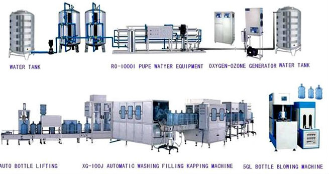 new drinking 5 gallon automatic pure water production line plant