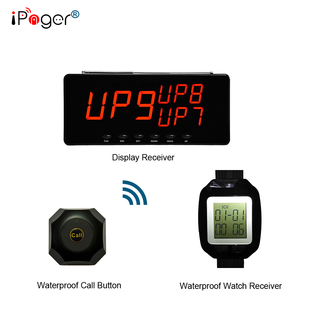 Modern smart wireless paging system wrist watch pager