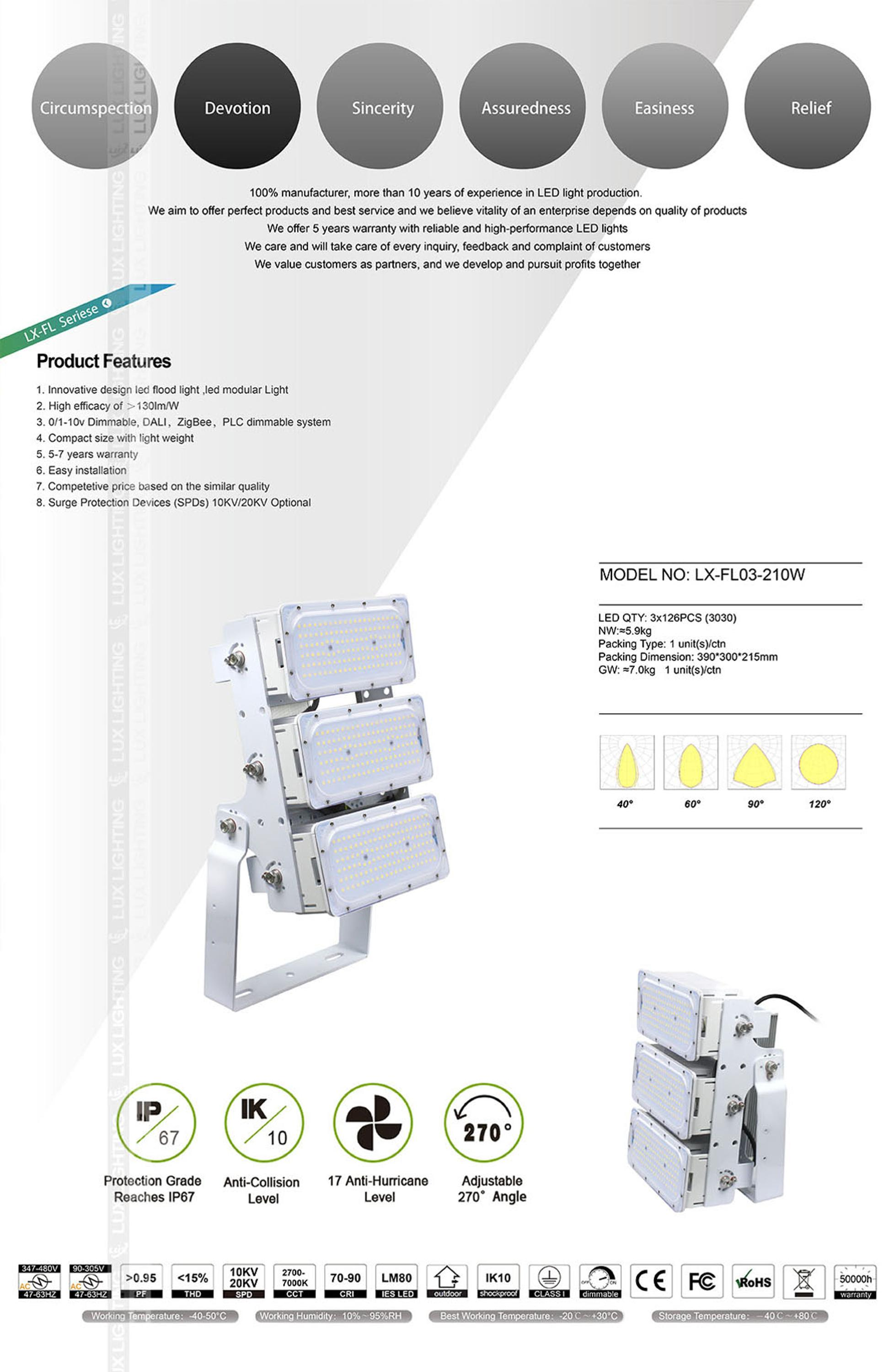 RGB stadium 300w led color flood lights with PIR sensor