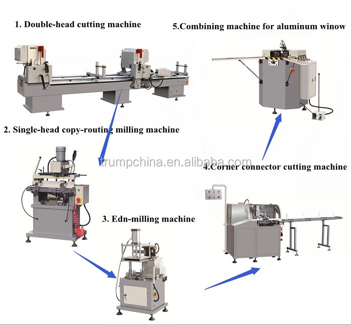 China manufacturer CNC Arched bending machine for aluminum profile