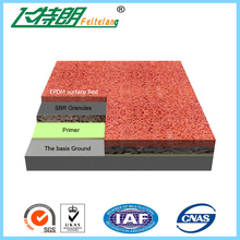 High Quality Synthetic Elastic Jogging Tartan PU Running Track with IAAF/EPDM Rubber Granules Sprayer Surface Machine