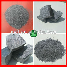 Ferrosilicon Alloy Si 15%-95% Iron Powder Metallurgy