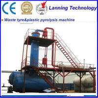 Old tyre pyrolysis plant type old tyre pyrolysis machine from China supplying