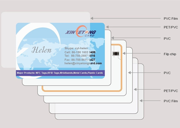 ISO 14443 Type A R/W,64bytes MF Ultralight RFID Cards