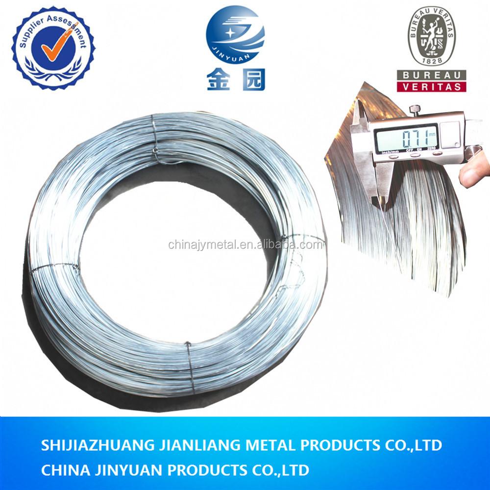 Rebar Wire Coil Wholesale, Coil Suppliers - Alibaba