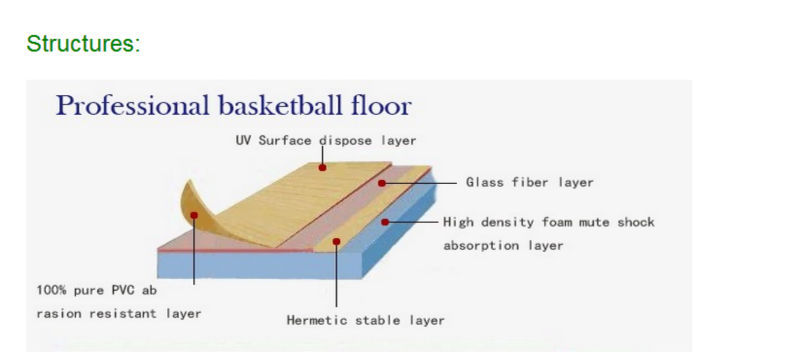 pvc basketball court sports flooring