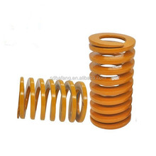 Reasonable priced coil spring with Competitive price