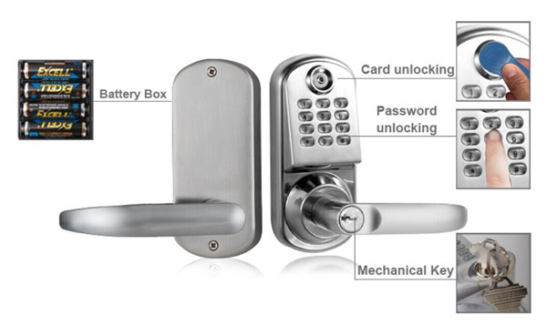 TM Card Keypad Smart warehouse door lock