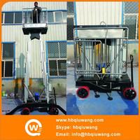 Big wheel home elevator kit