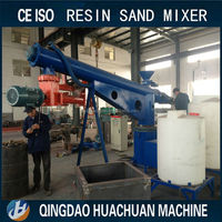casting steelFuran resin sand mixing machine