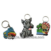 Personalizada en relieve <span class=keywords><strong>3d</strong></span> pvc keychain animal fabricantes BJ-K055