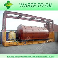 The Fifth Generation 5/8/10/12 Ton Waste/Used Tire/Plastic Recycling Machine With Environment Protecting