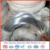 hot dipped zinc plate steel wire galvanized iron wire (factory direct selling)