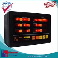 MSDM-900 LED Display Dual Channel 12 Loads Electricity Demand Control