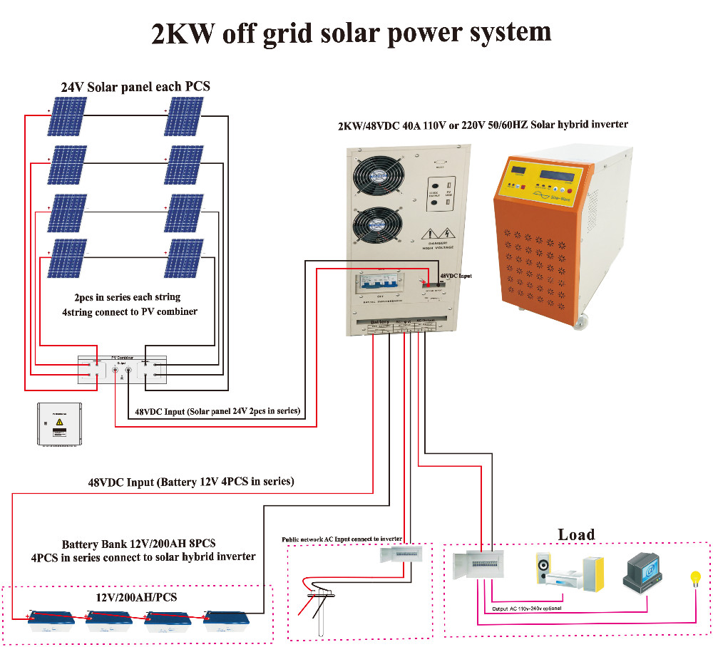 2000w Solar Panel Inverter Battery System Whole Set Installation Diagram Install Feedback Customers For Tanfon Power