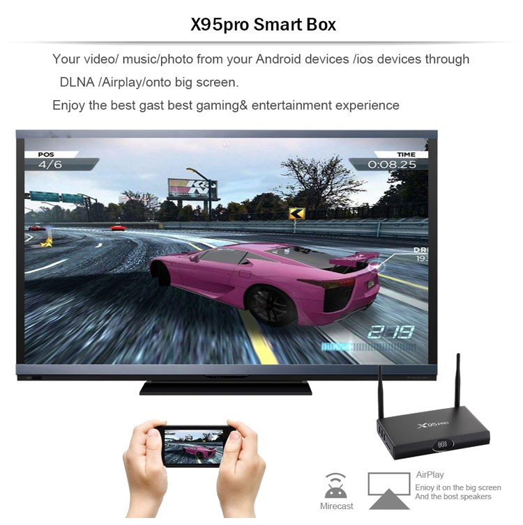 X95 Pro Smart 4k Android Tv Box 2gb 16gb Android 6.0 Amlogic S905x X95 Pro