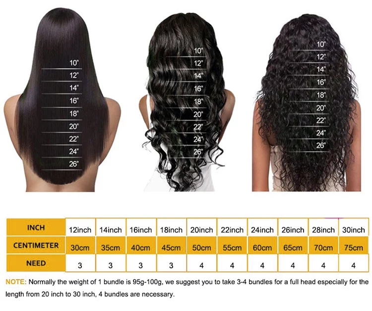 Indian Hair Brazilian 360 Degree Straight Front Full Swiss Lace Frontal Closure With Baby Hair