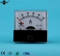 China panel meter manufacturer,digital panel meter,analogue panel meter