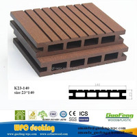 wood plastic composite (wpc) decking/flooring/panel/board/plank