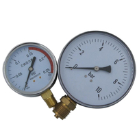 magnehelic pressure gauge with CE