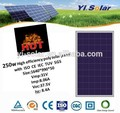 efficiency highly and best price 250W polycrystallion solar panel