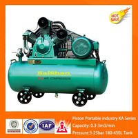 Super long working time automatically controlled portable piston air compressor