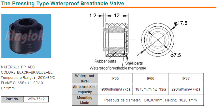 The Pressing Type Waterproof Breathable Valve