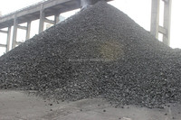 Ash 15% Met Coke / nut cokeWith Size 0-10mm / Coke Powder