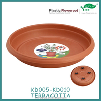 KD005--KD010 Round plastic trays, Portable Rolling saucer