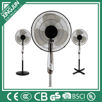 high quality fan solar energy made in china