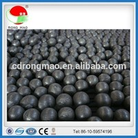 new hot products high quality cast grinding ball for ball mill