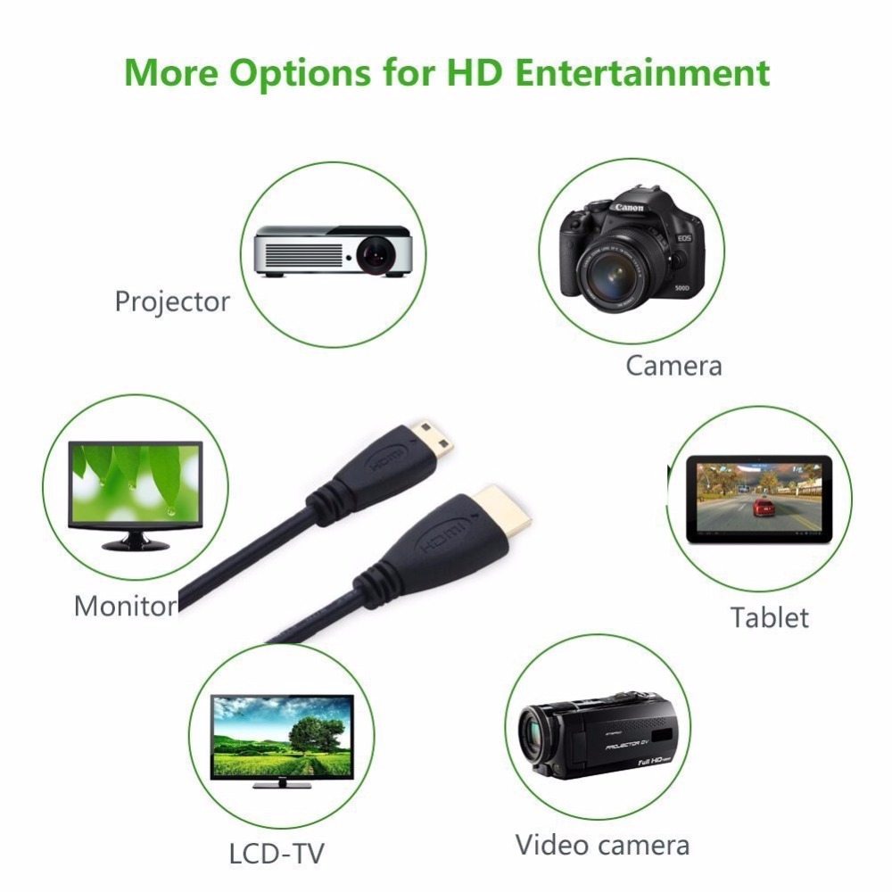 2018 meissentek optional cable plug 2.5m hdmi cable hdmi splitter female mini display to dvi adapter