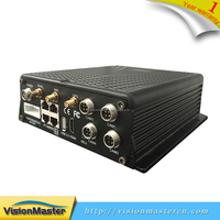 on sale 1080p 4 channel free client software h.264 dvr