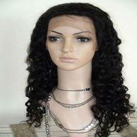 Wholesale high quality india remy hair wig shop
