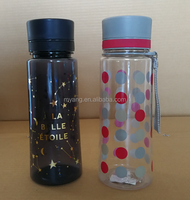 600ML tritan plastic water bottle with twist off cap & sipping spout leak/spill-proof, portable.