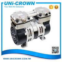 UN-25D 1.5bar AC110V or 220V Small air pump for inflatable pool slide manufacturer