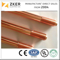 Hot selling copper earth rod/ground rod