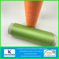 The Most Competitive Nylon sock Yarn Prices - Nylon 6