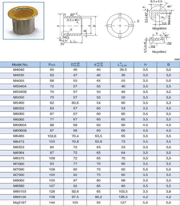 SWPB800 Grease Lubricated Bi-metal Bush Torque Rod Bush Steel Back Cooper Alloy Bushing Sleeve Bimetal Bushing Bearing