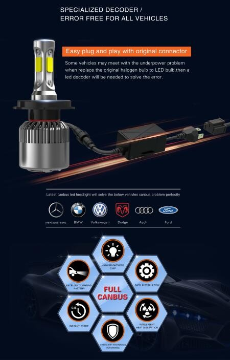 S2 H8W Led Light Headlight for Cars 8000LM with fan